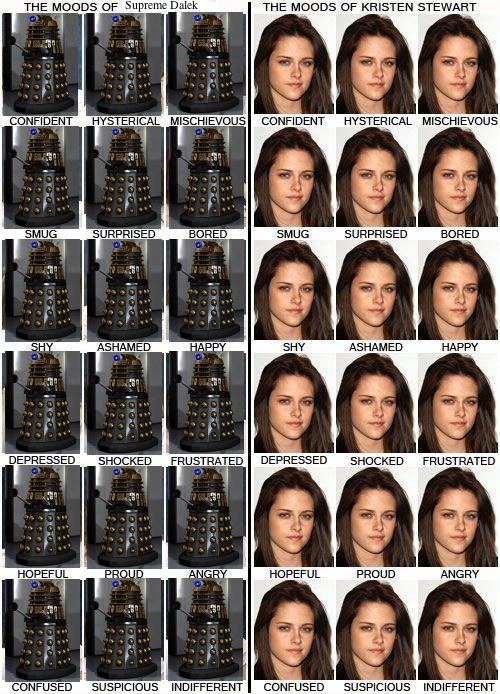the moods of supreme dalek versus the moods of kristen stewart